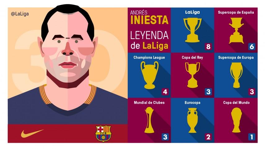 Andrés Iniesta: la magia del fútbol español en 30 títulos