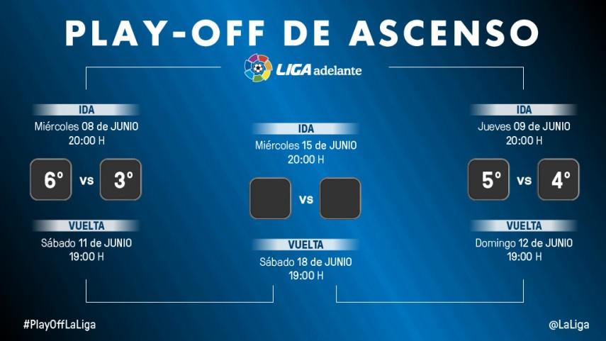 Horarios del play-off de ascenso a la Liga BBVA