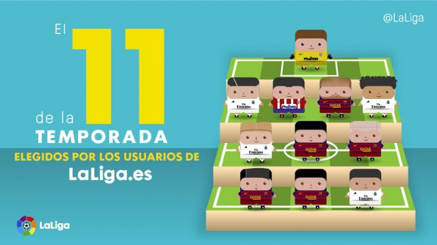 El 11 ideal de la Liga BBVA 2015/16