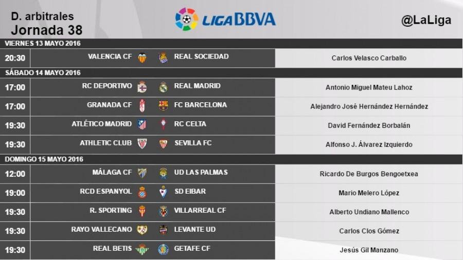 Liga Bbva Calendario Y Resultados.Calendario De La Liga 123