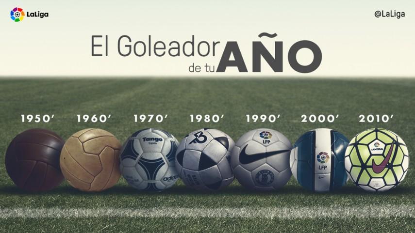 ¿Quién fue el máximo goleador de LaLiga Santander el año de tu nacimiento?
