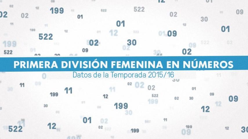 La temporada de la Primera División Femenina en números