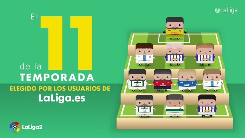 El 11 ideal de LaLiga2 2015/16