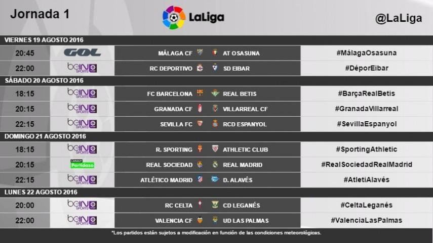 Horarios de la jornada 1 de LaLiga 2016/17