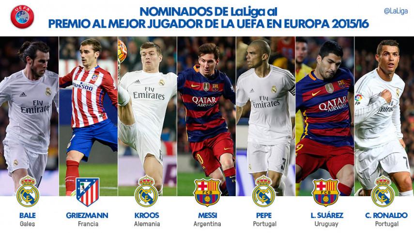 Siete futbolistas de LaLiga entre los nominados al Mejor Jugador en Europa
