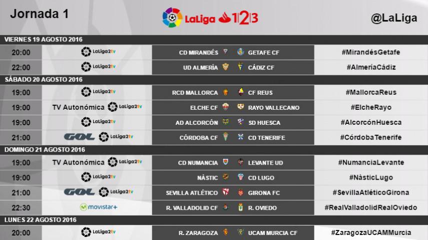 Horarios de la jornada 1 de LaLiga 1l2l3 2016/17
