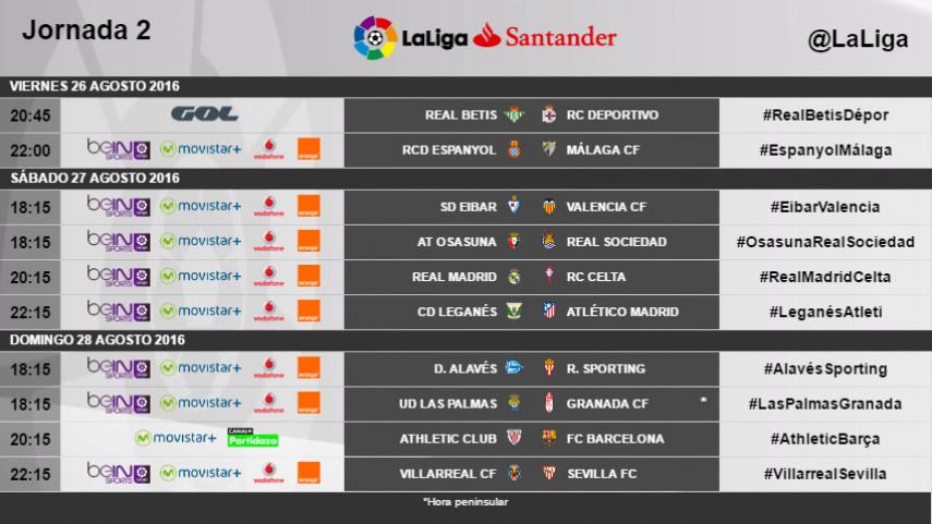Horarios de la jornada 2 de LaLiga Santander 2016/17