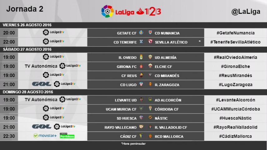 Horarios de la jornada 2 de LaLiga 1l2l3 2016/17