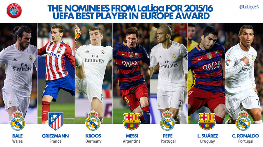 Seven LaLiga stars nominated for Best Player in Europe ...