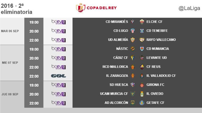 Image Result For Vivo Barcelona Vs Chelsea En Vivo Copa Del Rey Live Stream