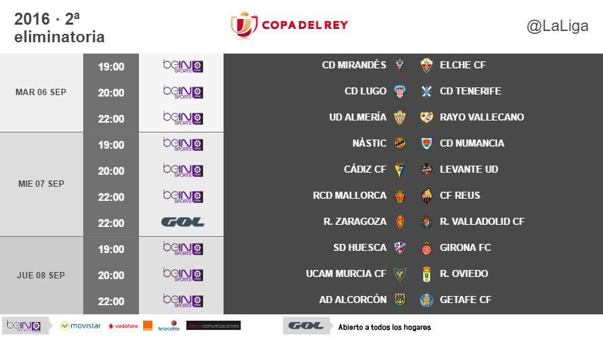 Horarios de la segunda eliminatoria de Copa del Rey