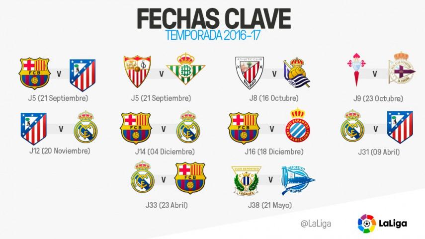 Las fechas clave de LaLiga Santander que no te puedes perder esta temporada