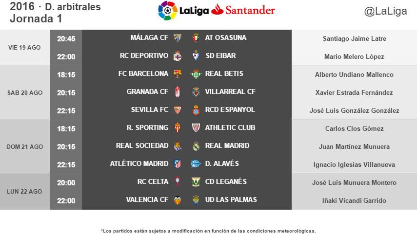Árbitros para la jornada 1 de LaLiga Santander