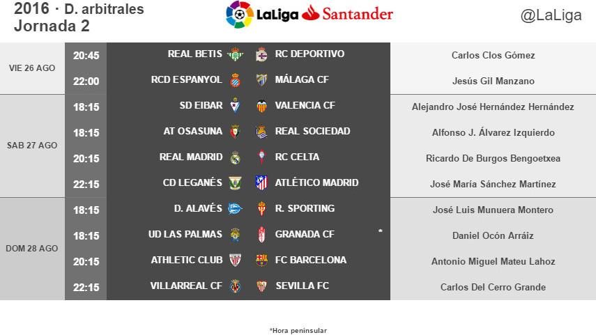 Árbitros para la jornada 2 de LaLiga Santander