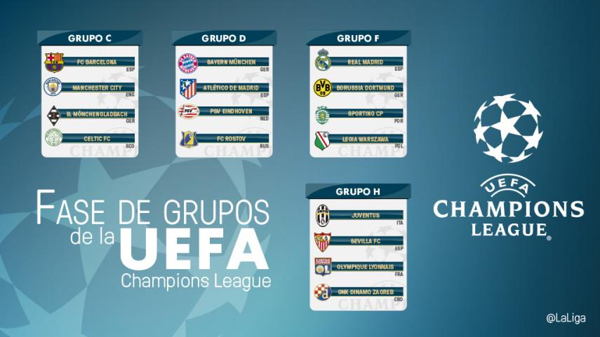 Los cuatro equipos de LaLiga Santander ya conocen a sus rivales de la Fase de Grupos