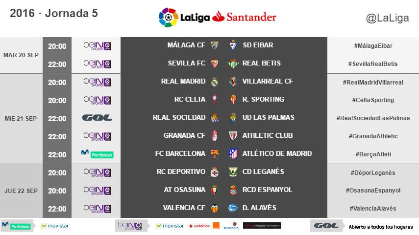 Horarios de la jornada 5 de LaLiga Santander 2016/17