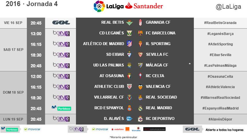 Horarios de la jornada 4 de LaLiga Santander 2016/17