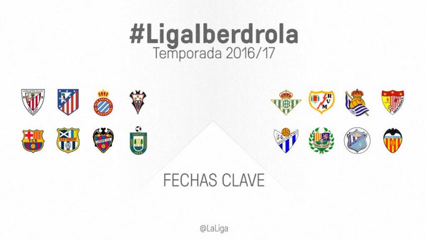 Las fechas clave de la Liga Femenina Iberdrola 2016/17 que no te puedes perder