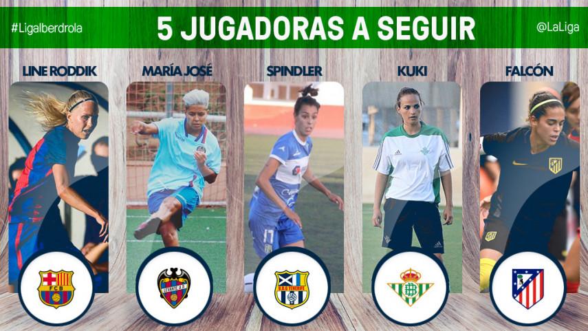 Las cinco jugadoras a seguir de la primera jornada