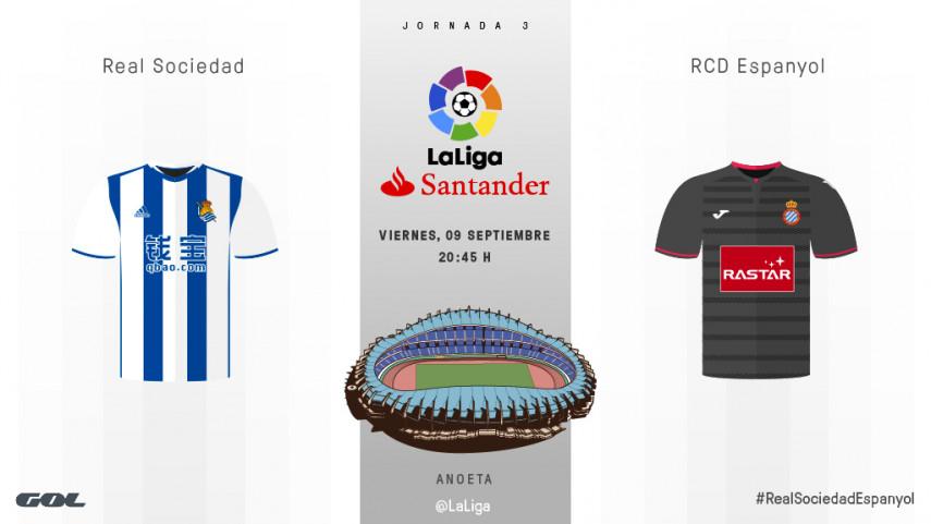 Anoeta mide las aspiraciones de Real Sociedad y Espanyol