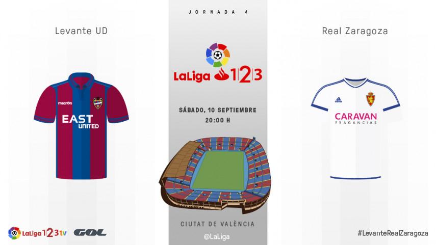 Adiós Copa del Rey, hola liderato de LaLiga 1l2l3