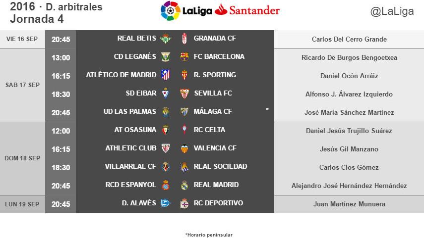 Árbitros para la jornada 4 de LaLiga Santander