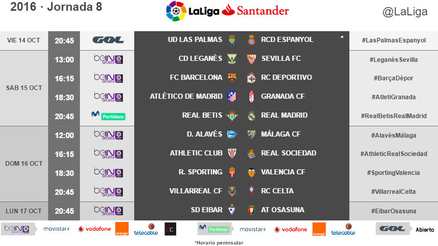 Horarios de la jornada 8 de LaLiga Santander 2016/17
