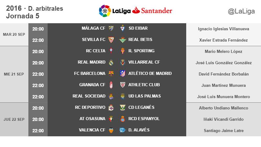 Árbitros para la jornada 5 de LaLiga Santander