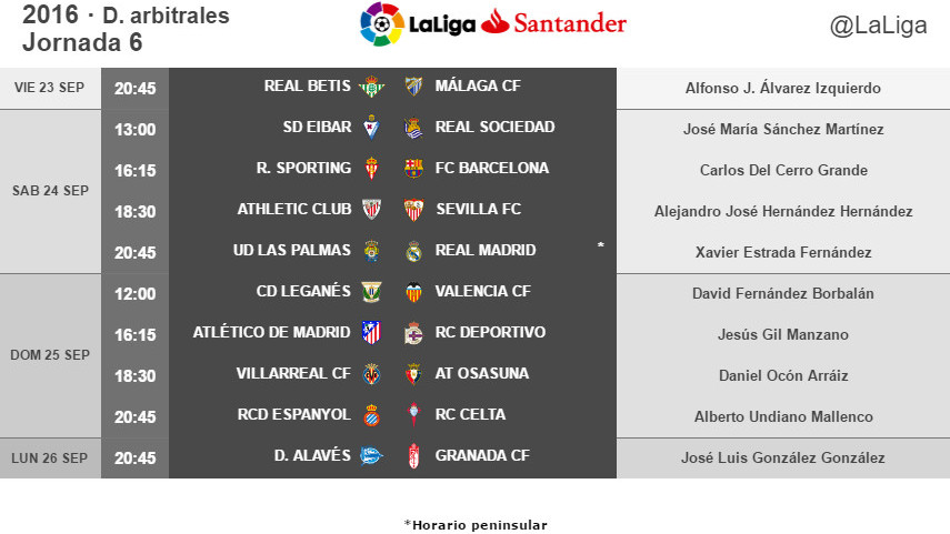 Árbitros para la jornada 6 de LaLiga Santander