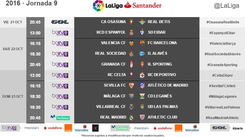 Horarios de la jornada 9 de LaLiga Santander 2016/17