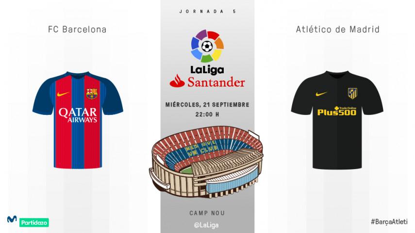 FC Barcelona - Atlético de Madrid: el espectáculo está asegurado