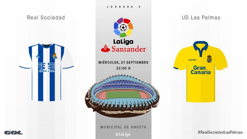 La Real Sociedad examina la solidez de Las Palmas