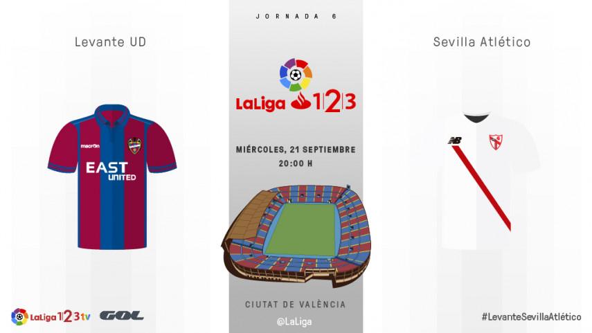 La solvencia del Levante frente a la ilusión del Sevilla Atlético