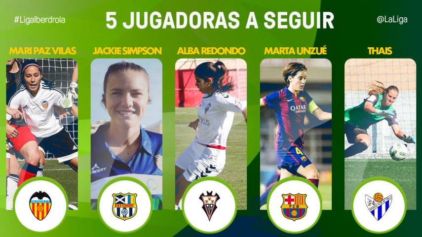Las cinco jugadoras a seguir de la jornada 3 de la Liga Iberdrola