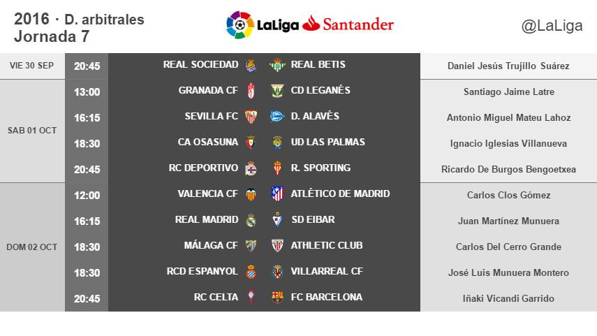 Árbitros para la jornada 7 de LaLiga Santander