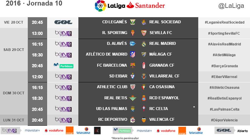 Horarios de la jornada 10 de LaLiga Santander 2016/17