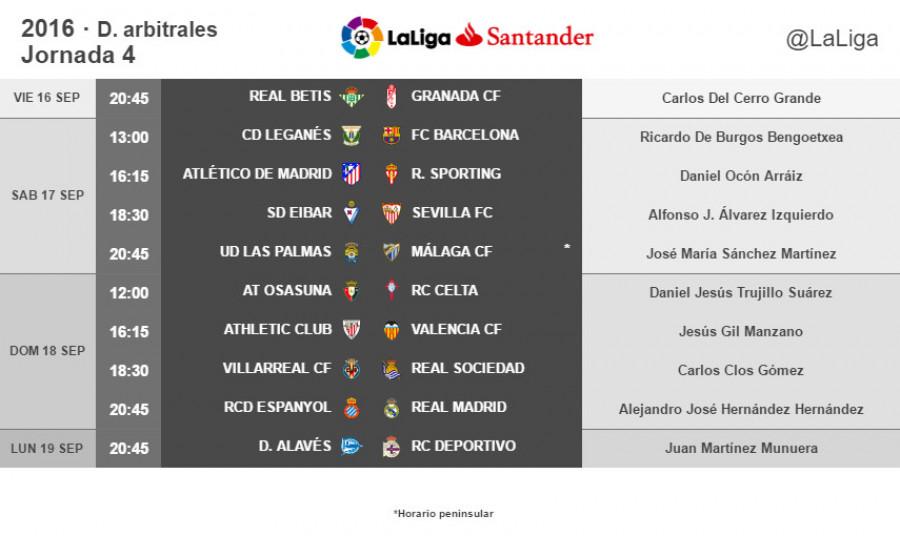 Árbitros para la jornada 4 de LaLiga Santander | Noticias | Liga de ...