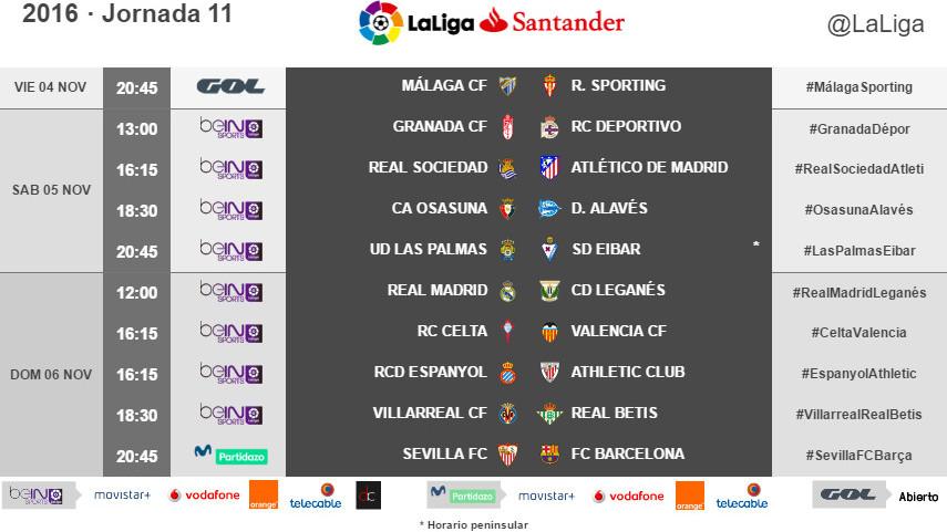Horarios de la jornada 11 de LaLiga Santander 2016/17