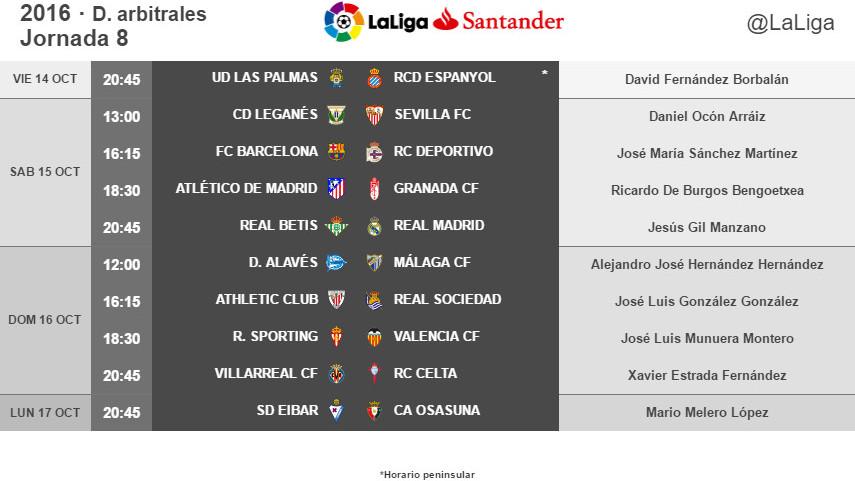 Árbitros para la jornada 8 de LaLiga Santander