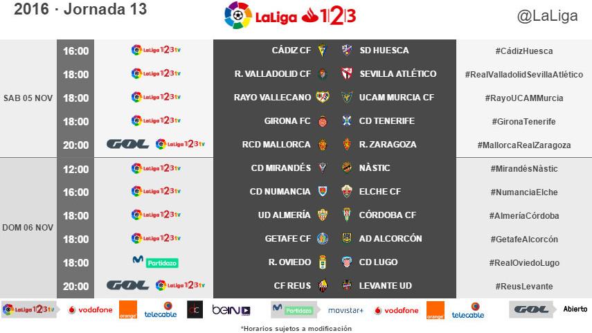 Horarios de la jornada 13 de LaLiga 1l2l3 2016/17