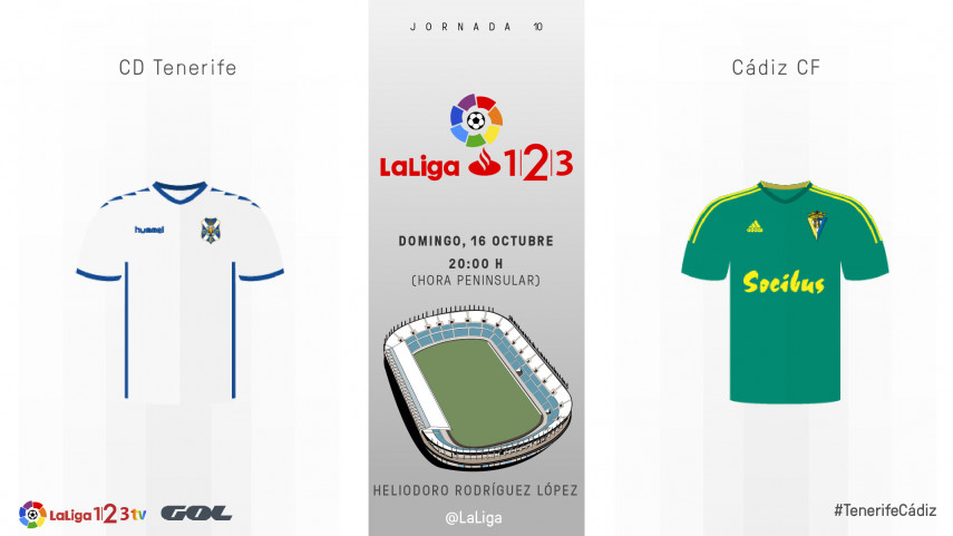 El Cádiz busca su primer triunfo como visitante en LaLiga 1l2l3
