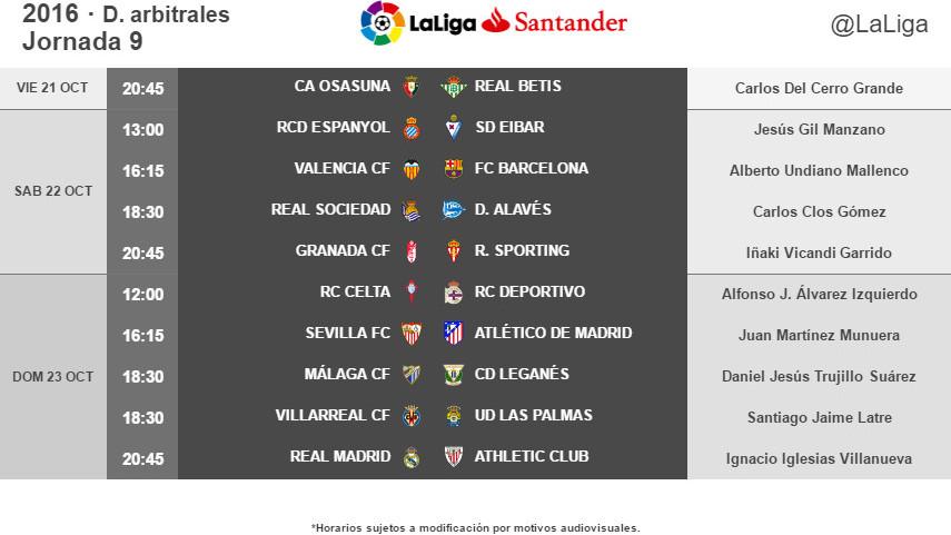 Árbitros para la jornada 9 de LaLiga Santander