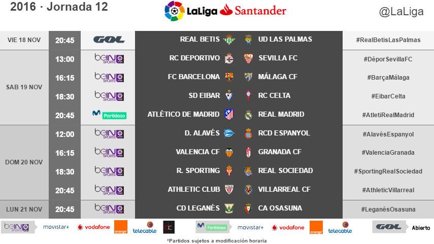 Horarios de la jornada 12 de LaLiga Santander 2016/17