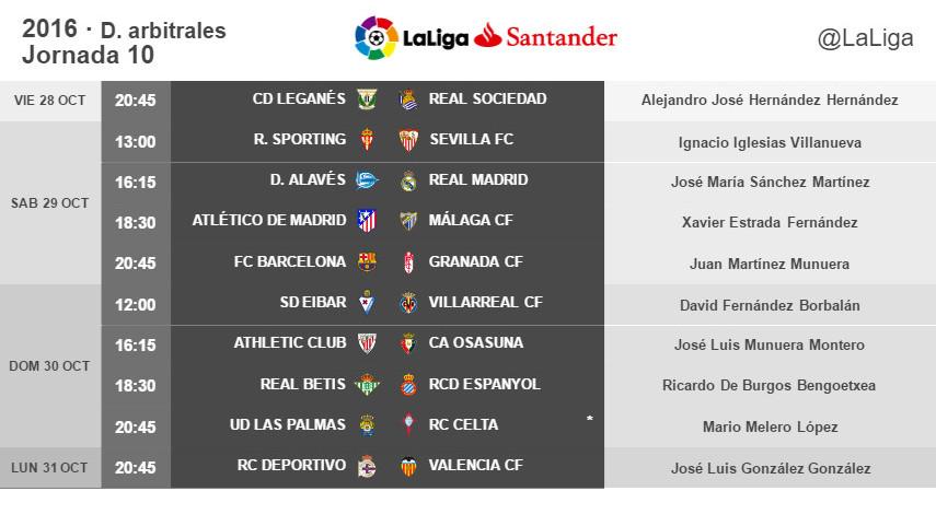 Árbitros para la jornada 10 de LaLiga Santander