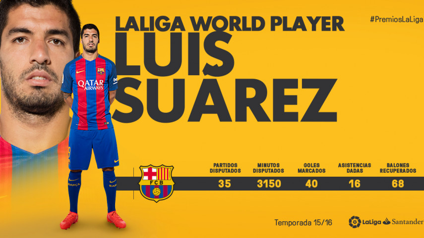 Luis Suárez conquista el premio 'LaLiga World Player de LaLiga Santander 2015/16'
