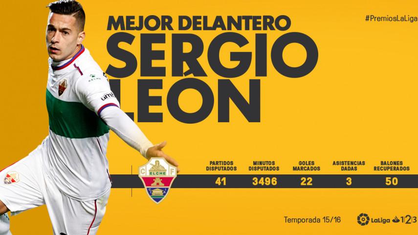 Sergio León, 'Mejor Delantero de LaLiga 1|2|3 2015/16'