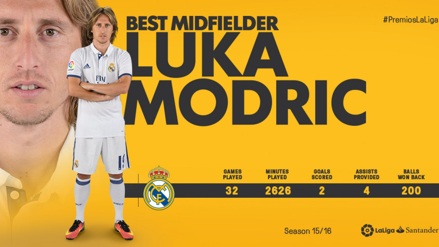Luka Modric named Best Midfielder of LaLiga Santander 2015/16