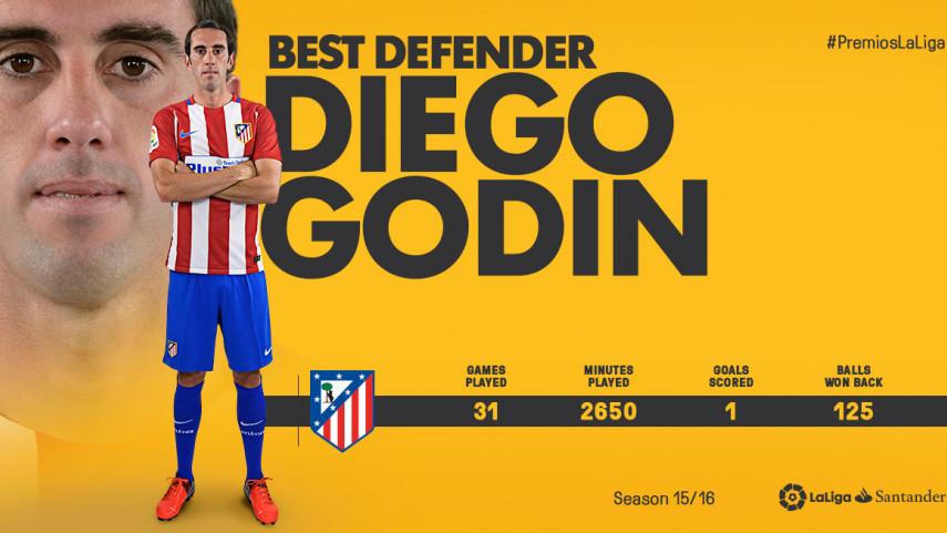 Diego Godin named Best Defender in LaLiga Santander 2015/16