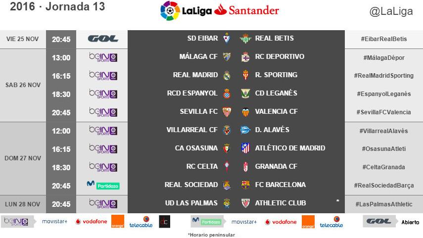 Horarios de la jornada 13 de LaLiga Santander 2016/17