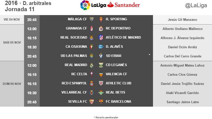 Árbitros para la jornada 11 de LaLiga Santander